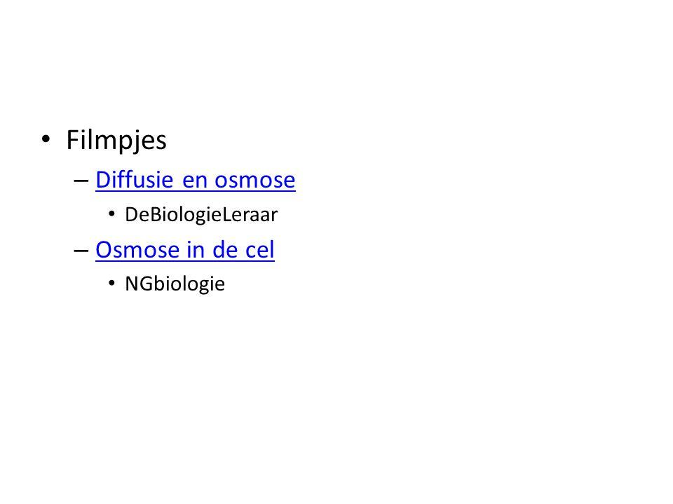 Filmpjes Diffusie en osmose Osmose in de cel DeBiologieLeraar