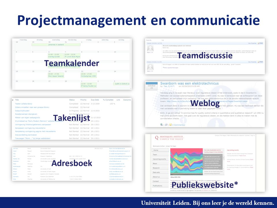 Projectmanagement en communicatie