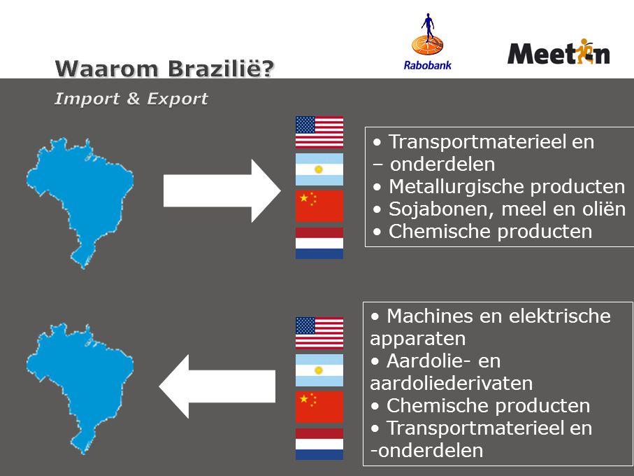 Waarom Brazilië Import & Export