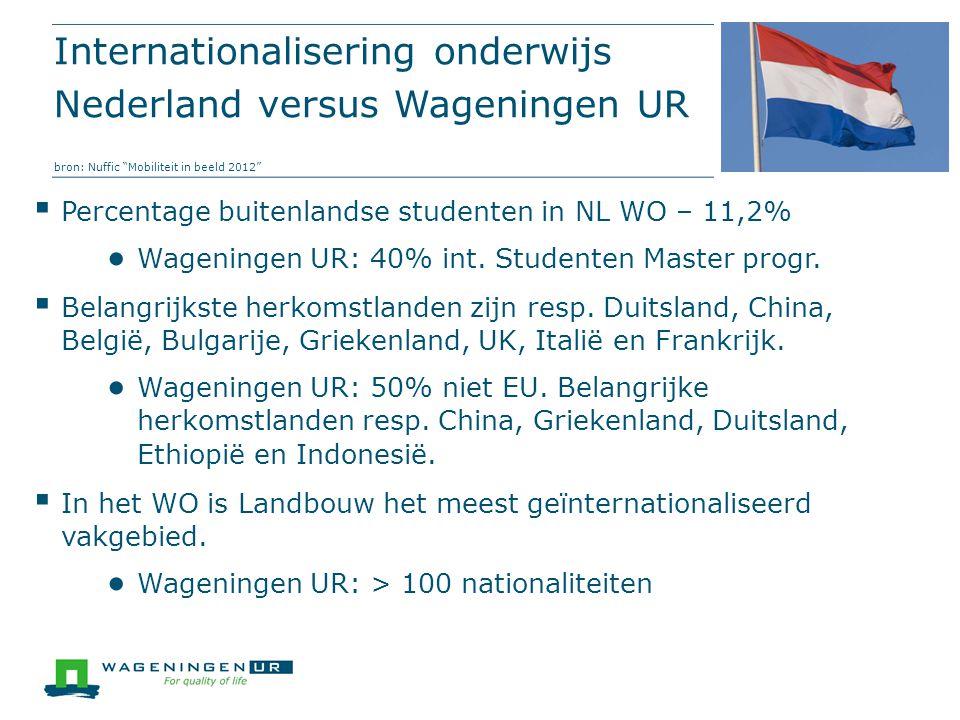 Internationalisering onderwijs Nederland versus Wageningen UR bron: Nuffic Mobiliteit in beeld 2012