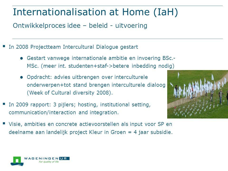 Internationalisation at Home (IaH) Ontwikkelproces idee – beleid - uitvoering