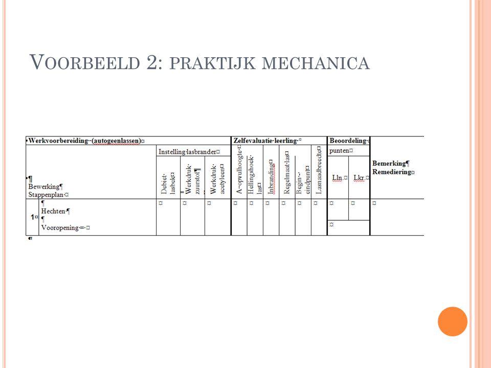 Voorbeeld 2: praktijk mechanica