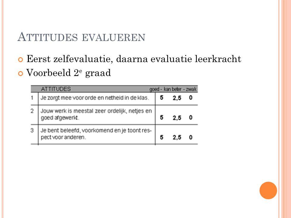 Attitudes evalueren Eerst zelfevaluatie, daarna evaluatie leerkracht