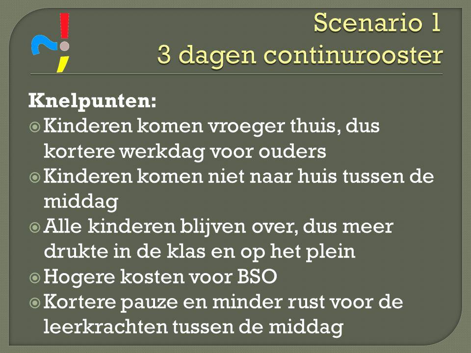 Scenario 1 3 dagen continurooster