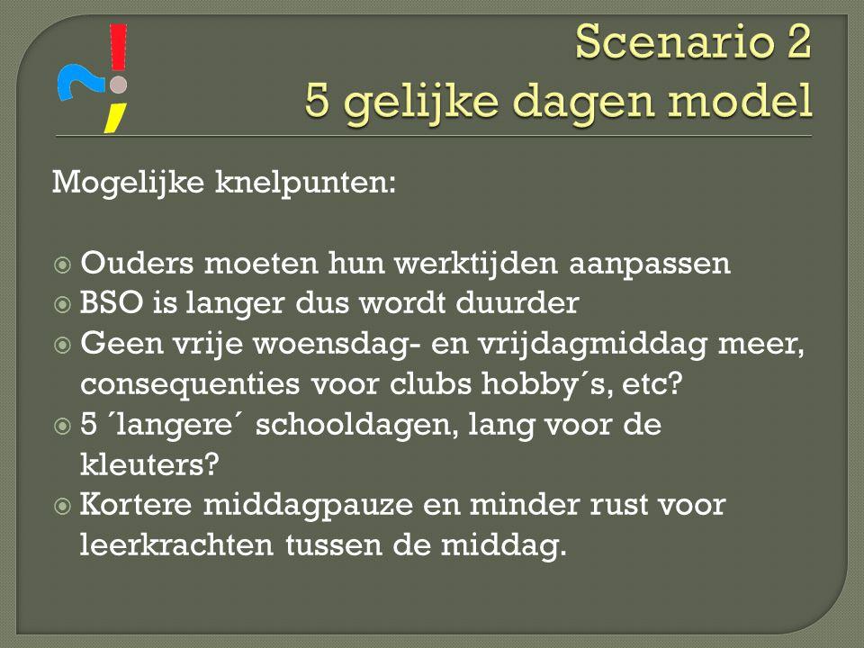 Scenario 2 5 gelijke dagen model