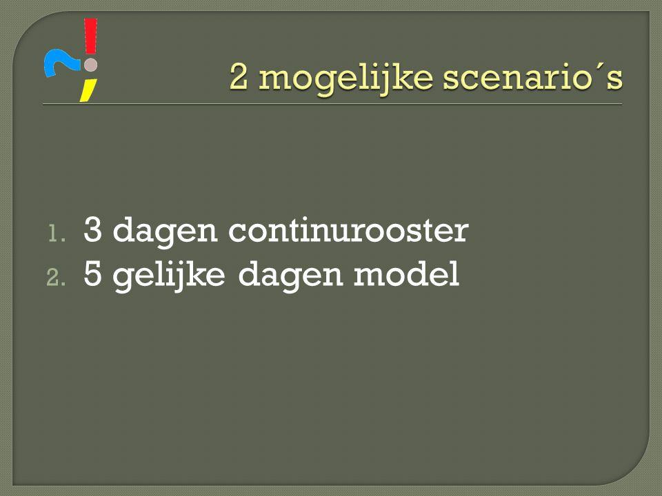 2 mogelijke scenario´s 3 dagen continurooster 5 gelijke dagen model