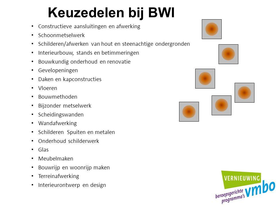 Keuzedelen bij BWI Constructieve aansluitingen en afwerking