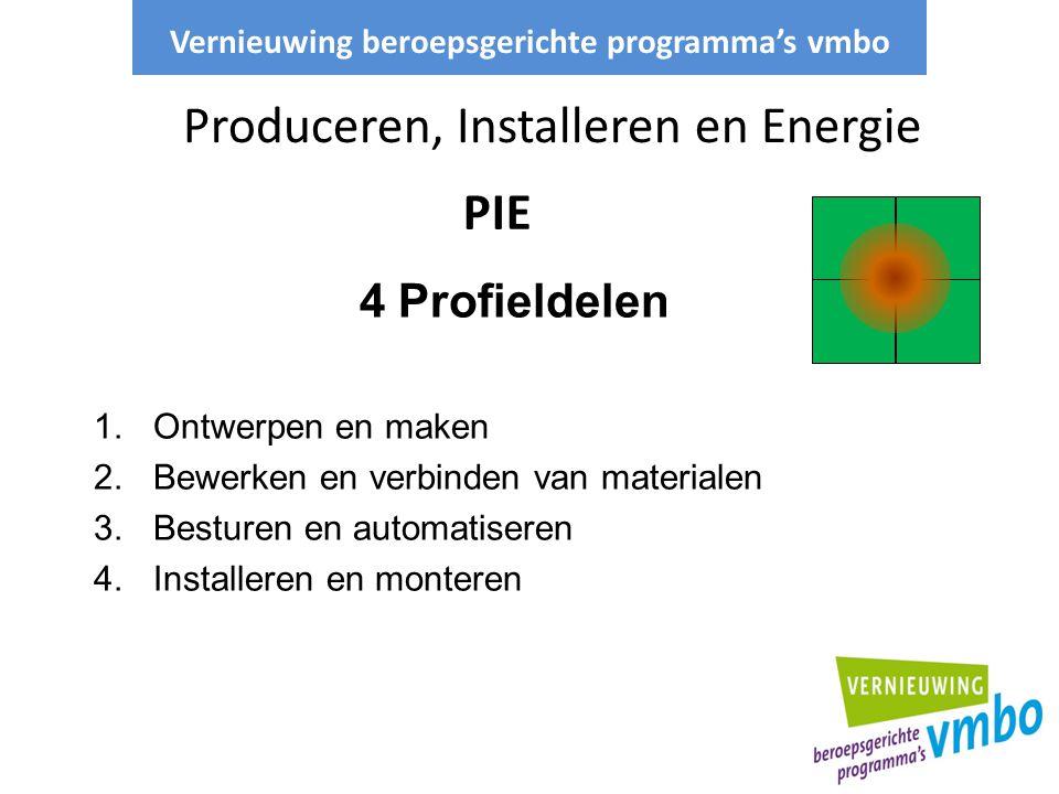 Produceren, Installeren en Energie