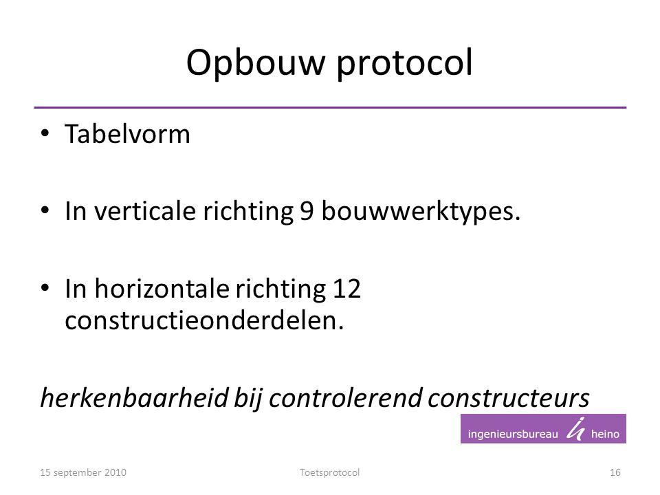 Opbouw protocol Tabelvorm In verticale richting 9 bouwwerktypes.