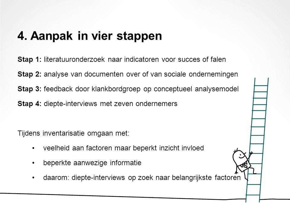 4. Aanpak in vier stappen Stap 1: literatuuronderzoek naar indicatoren voor succes of falen.