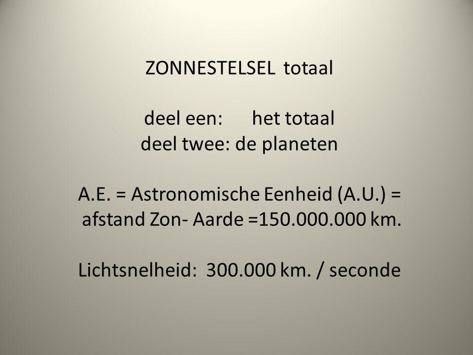 ZONNESTELSEL totaal deel een: het totaal deel twee: de planeten A. E