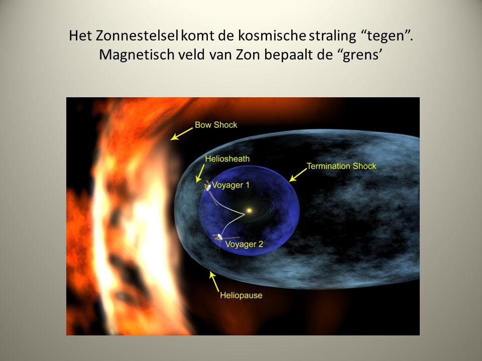 Het Zonnestelsel komt de kosmische straling tegen