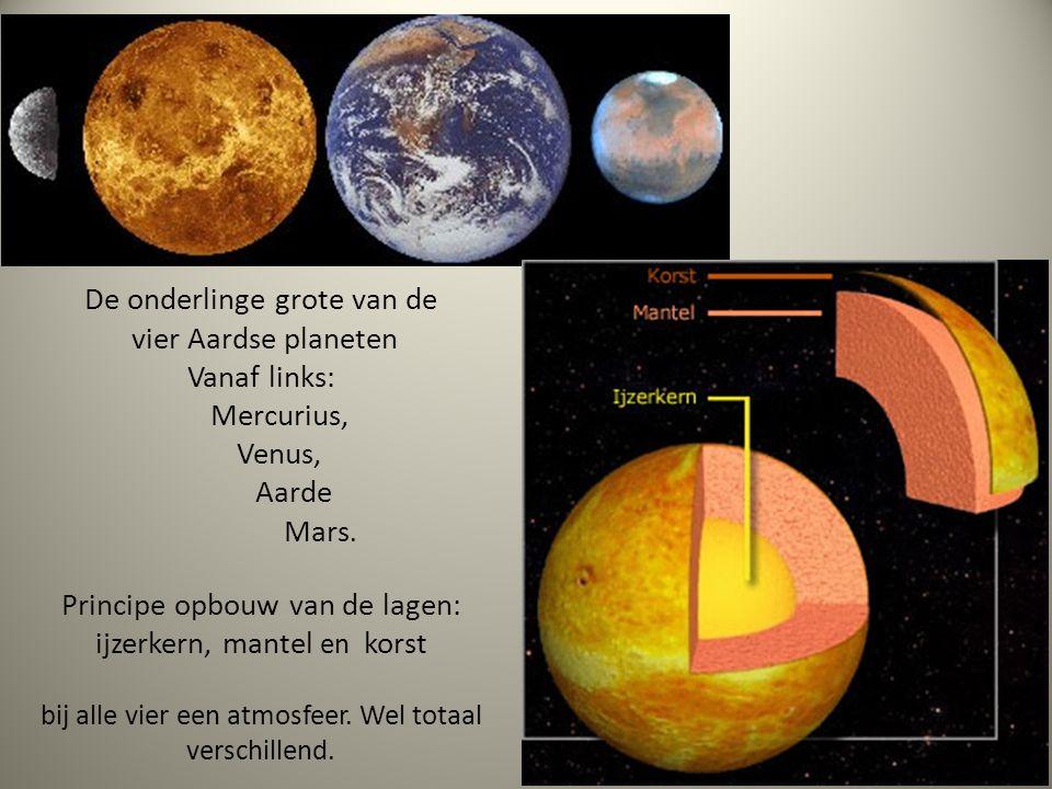 De onderlinge grote van de vier Aardse planeten Vanaf links: Mercurius, Venus, Aarde Mars.