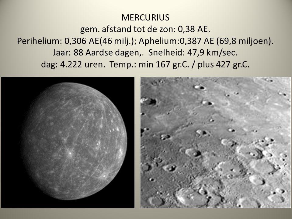 MERCURIUS gem. afstand tot de zon: 0,38 AE