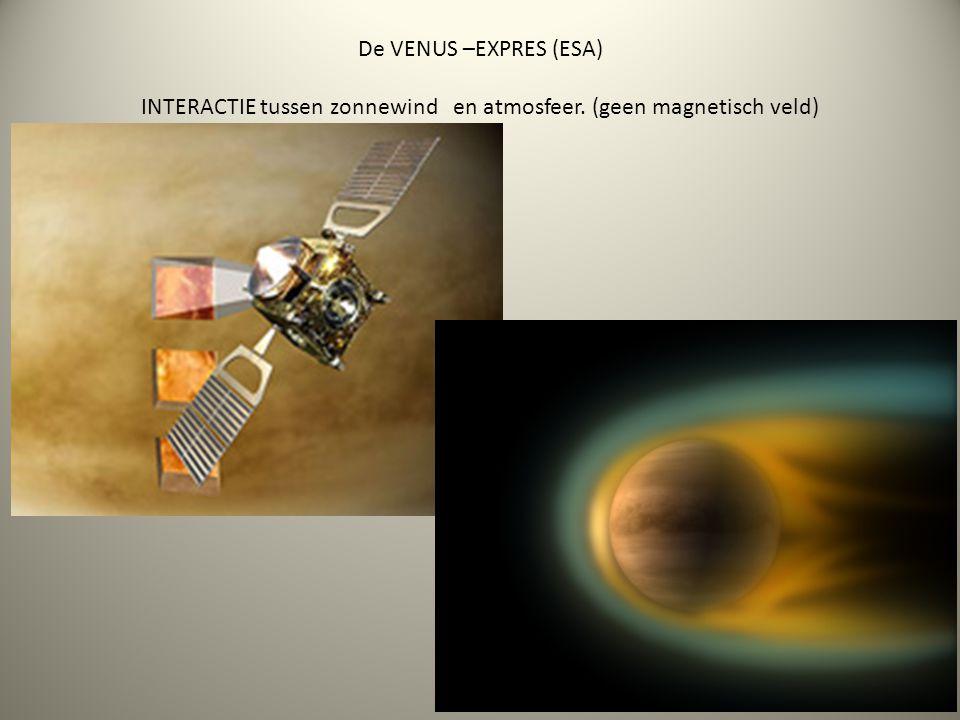De VENUS –EXPRES (ESA) INTERACTIE tussen zonnewind en atmosfeer