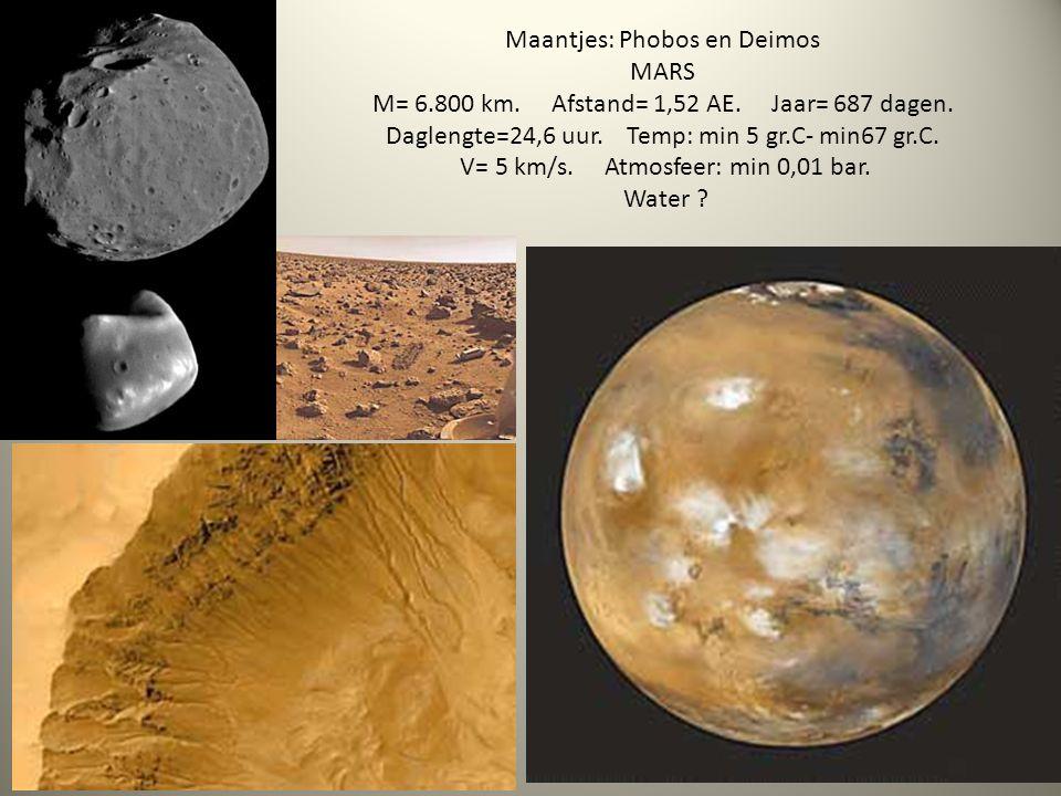 Maantjes: Phobos en Deimos MARS M= 6. 800 km. Afstand= 1,52 AE