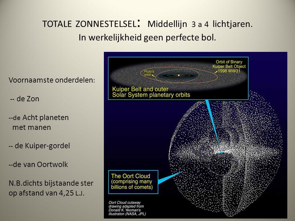 TOTALE ZONNESTELSEL: Middellijn 3 a 4 lichtjaren