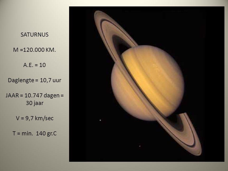 SATURNUS M =120. 000 KM. A. E. = 10 Daglengte = 10,7 uur JAAR = 10