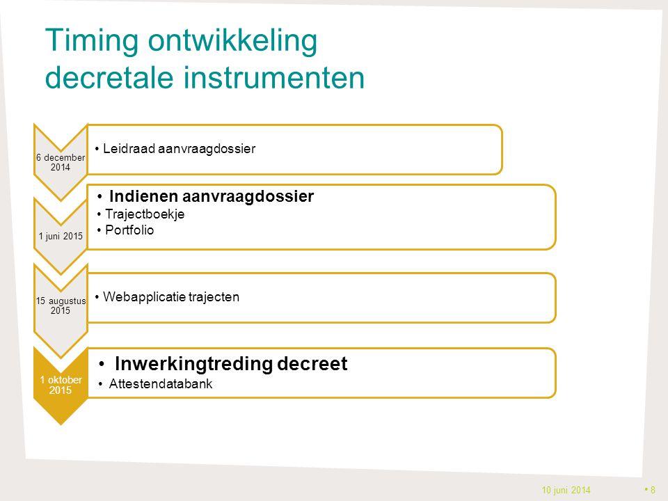 Timing ontwikkeling decretale instrumenten