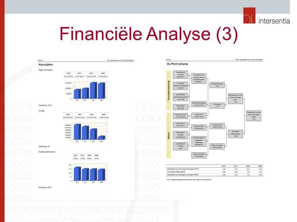 Financiële Analyse (3)