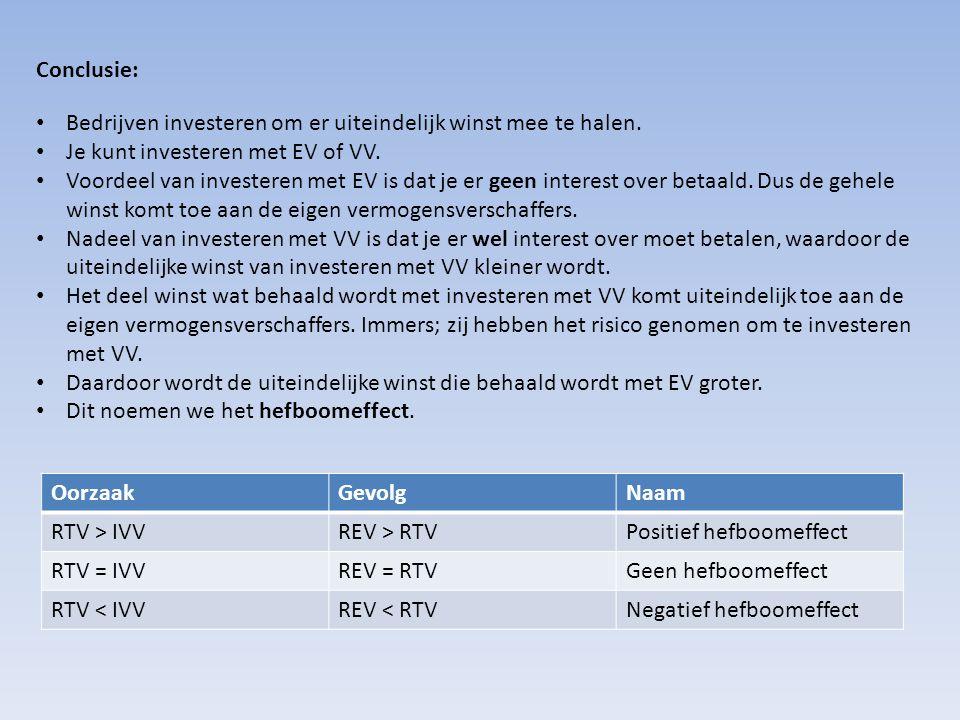 Conclusie: Bedrijven investeren om er uiteindelijk winst mee te halen. Je kunt investeren met EV of VV.