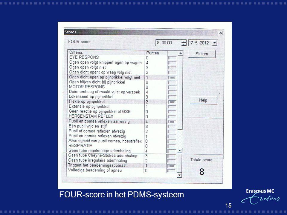 FOUR-score in het PDMS-systeem