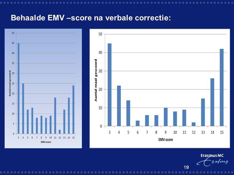 Behaalde EMV –score na verbale correctie: