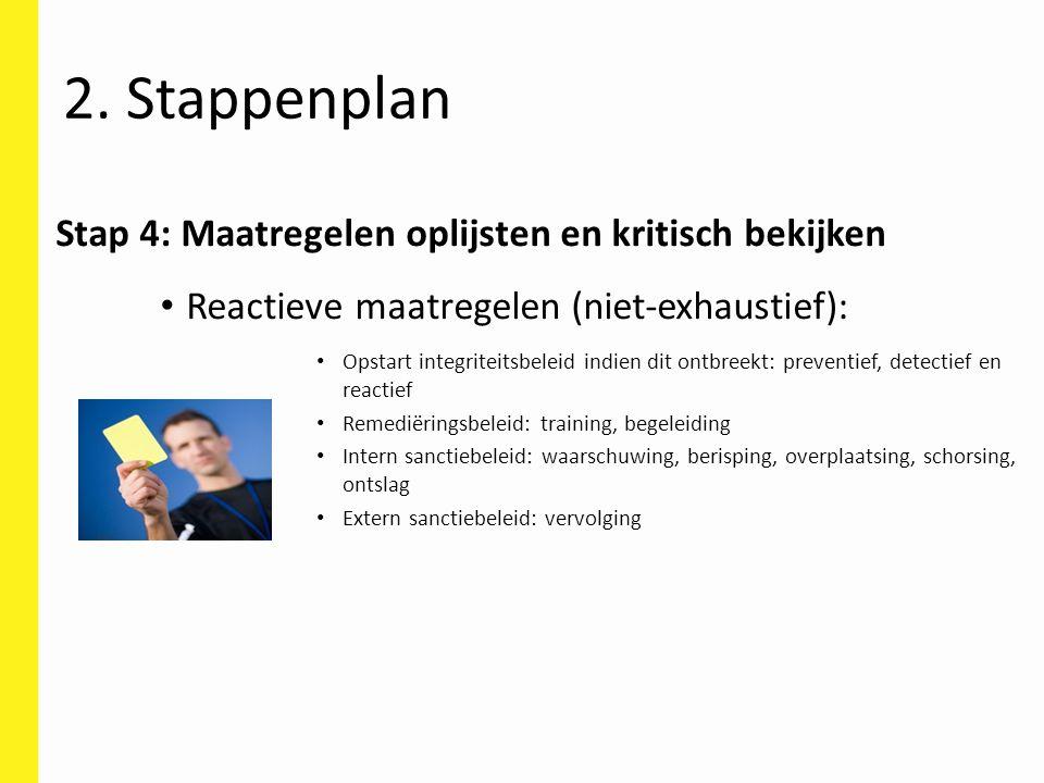 2. Stappenplan Stap 4: Maatregelen oplijsten en kritisch bekijken