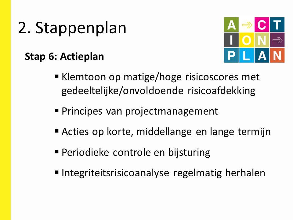 2. Stappenplan Stap 6: Actieplan