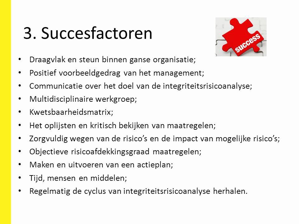 3. Succesfactoren Draagvlak en steun binnen ganse organisatie;