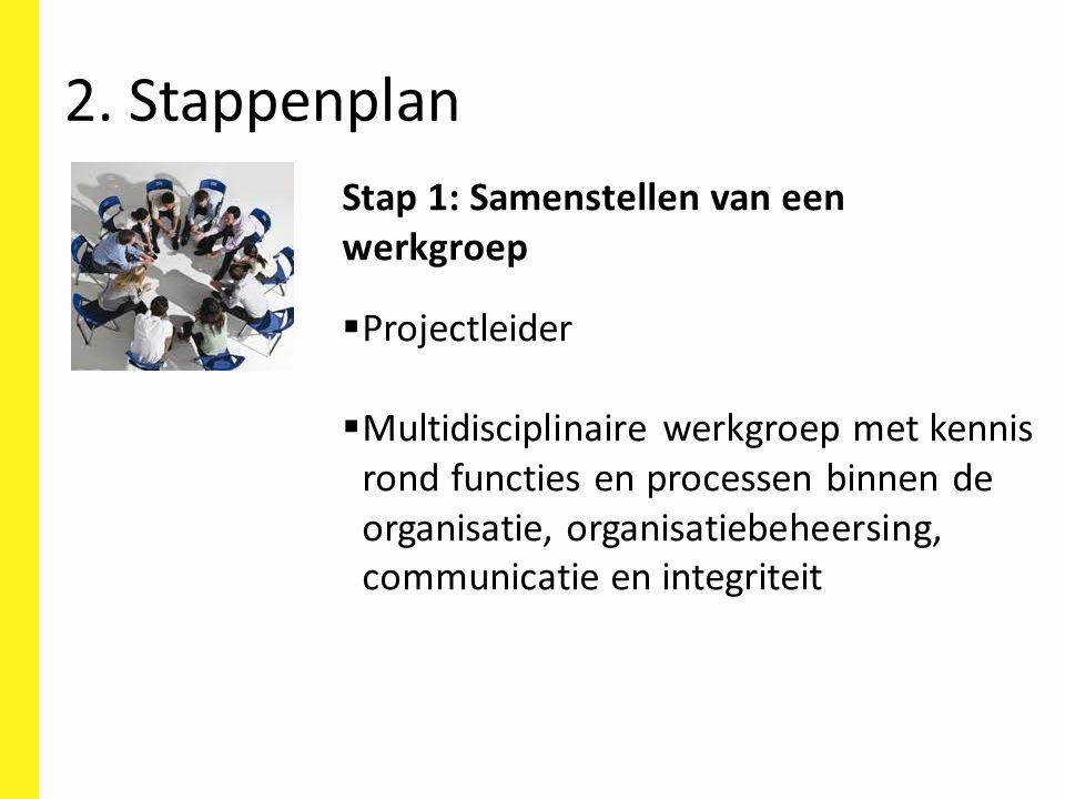 2. Stappenplan Stap 1: Samenstellen van een werkgroep Projectleider