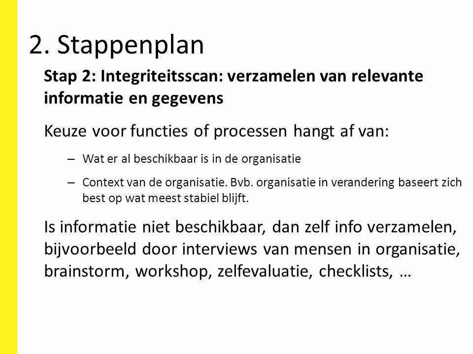 2. Stappenplan Stap 2: Integriteitsscan: verzamelen van relevante informatie en gegevens. Keuze voor functies of processen hangt af van:
