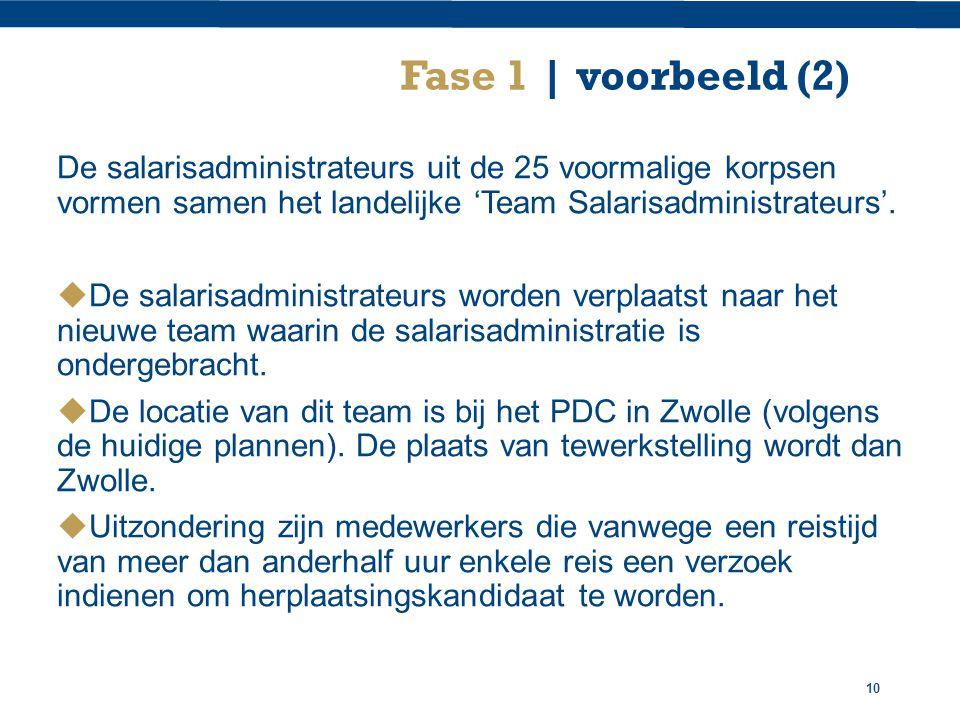 Fase 1 | voorbeeld (2) De salarisadministrateurs uit de 25 voormalige korpsen vormen samen het landelijke 'Team Salarisadministrateurs'.