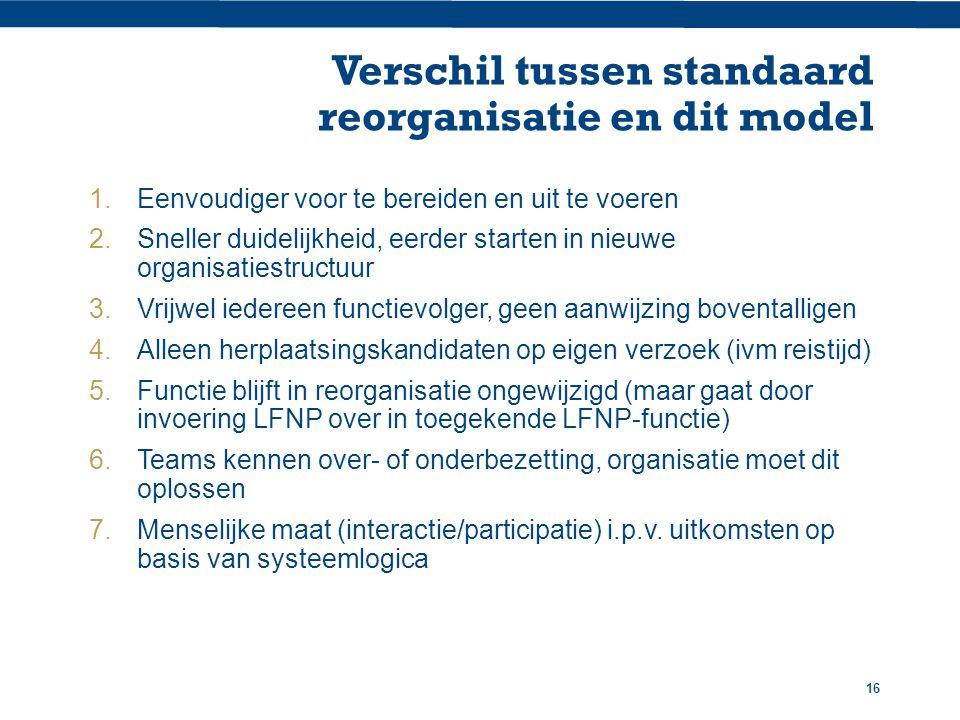 Verschil tussen standaard reorganisatie en dit model