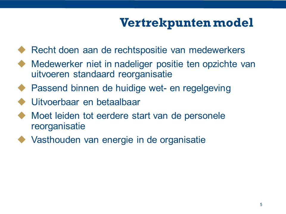 Vertrekpunten model Recht doen aan de rechtspositie van medewerkers