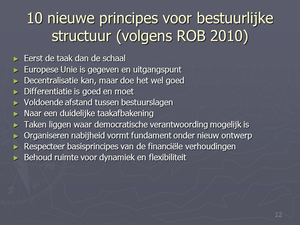 10 nieuwe principes voor bestuurlijke structuur (volgens ROB 2010)