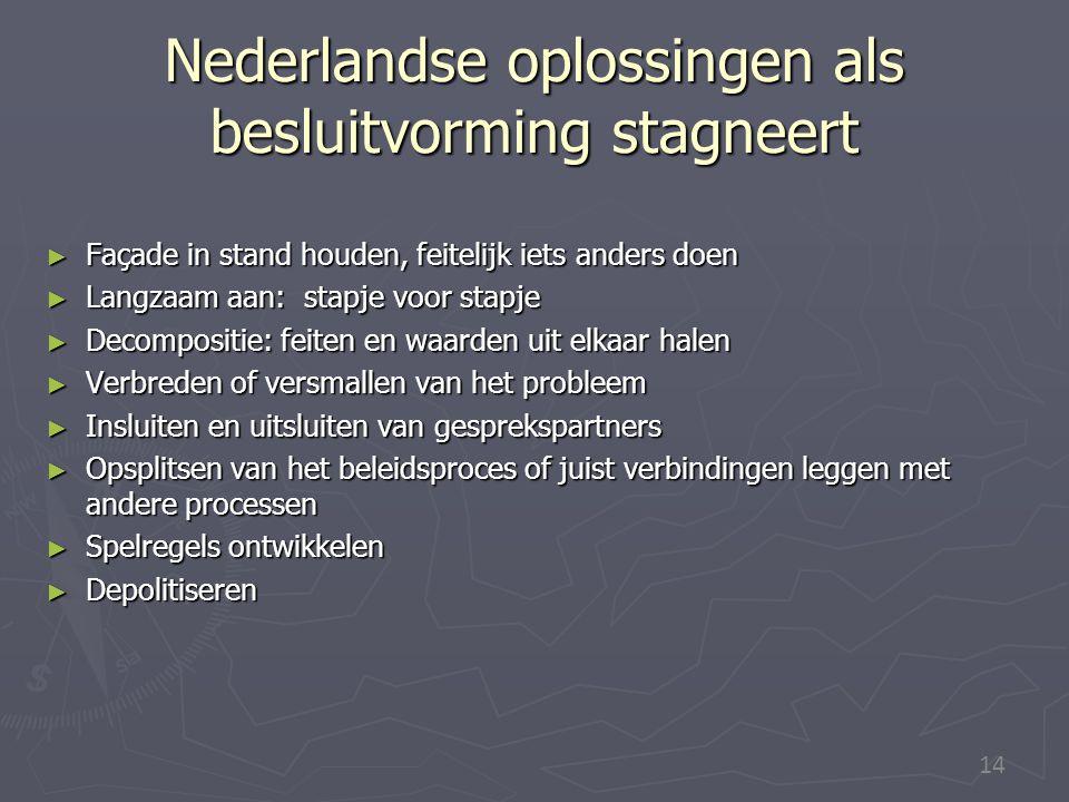 Nederlandse oplossingen als besluitvorming stagneert