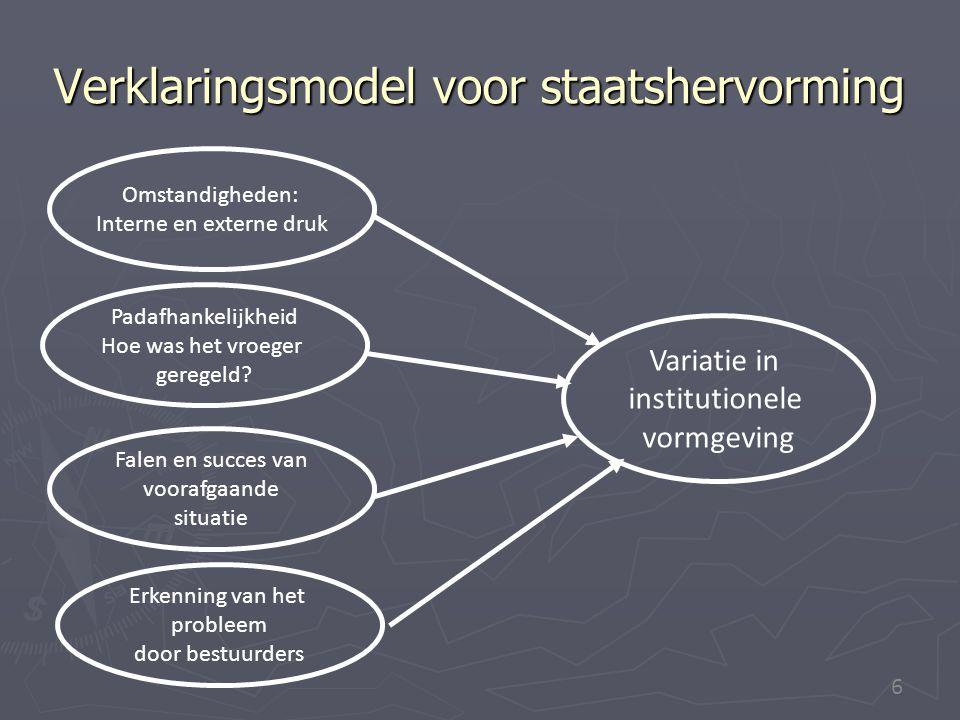 Verklaringsmodel voor staatshervorming