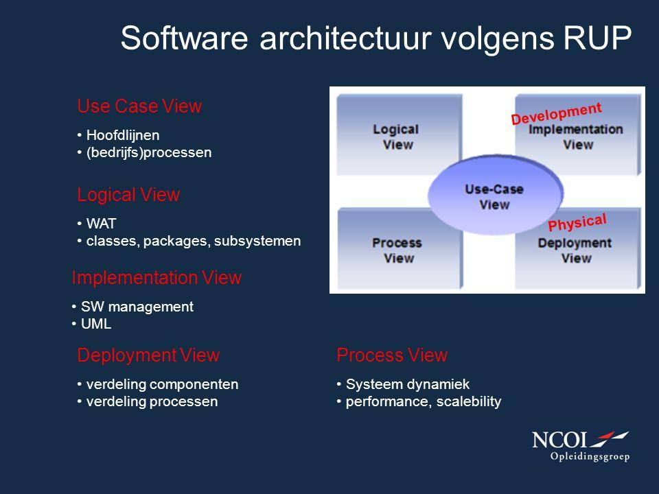 Software architectuur volgens RUP