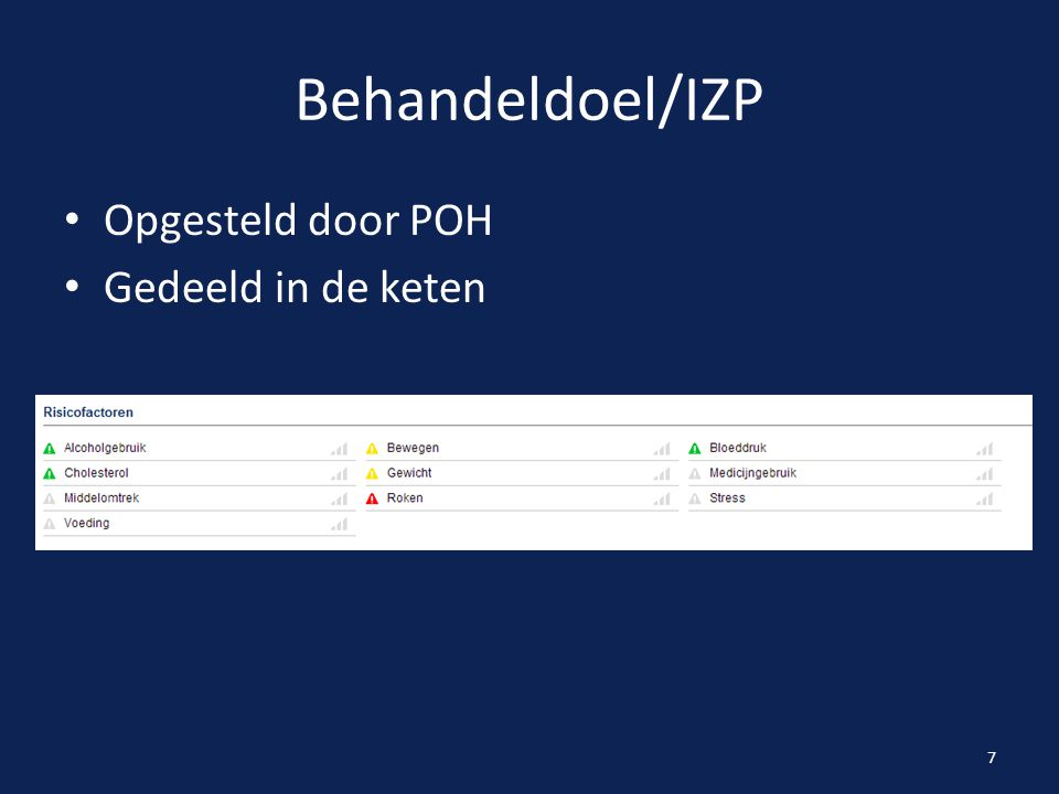 Behandeldoel/IZP Opgesteld door POH Gedeeld in de keten