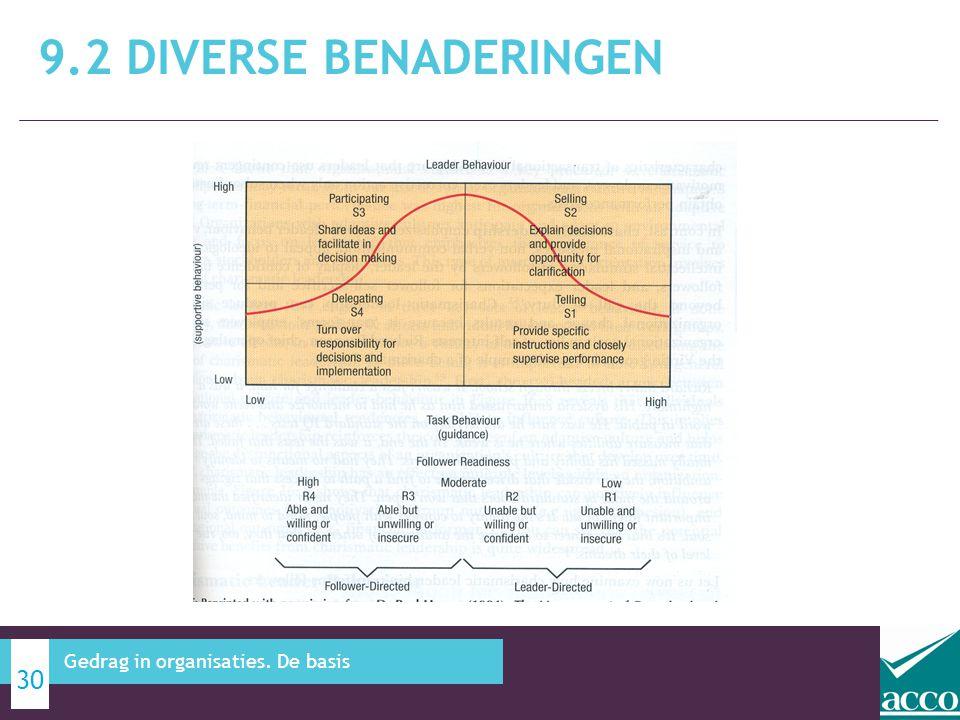 9.2 Diverse benaderingen Gedrag in organisaties. De basis