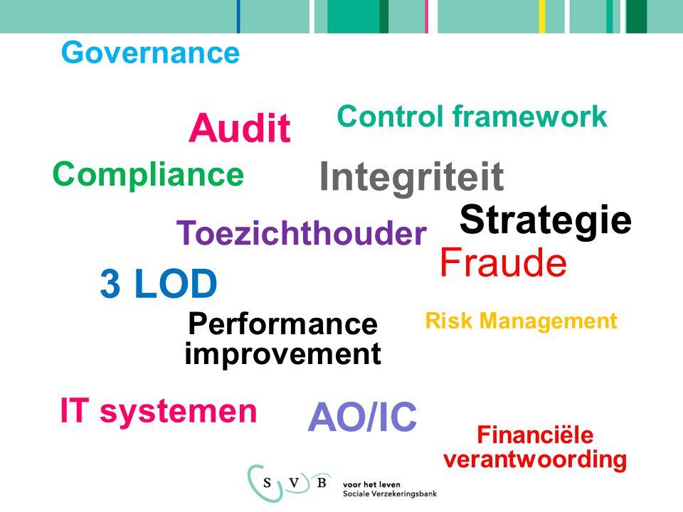 Performance improvement Financiële verantwoording