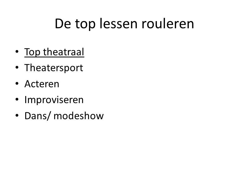 De top lessen rouleren Top theatraal Theatersport Acteren Improviseren