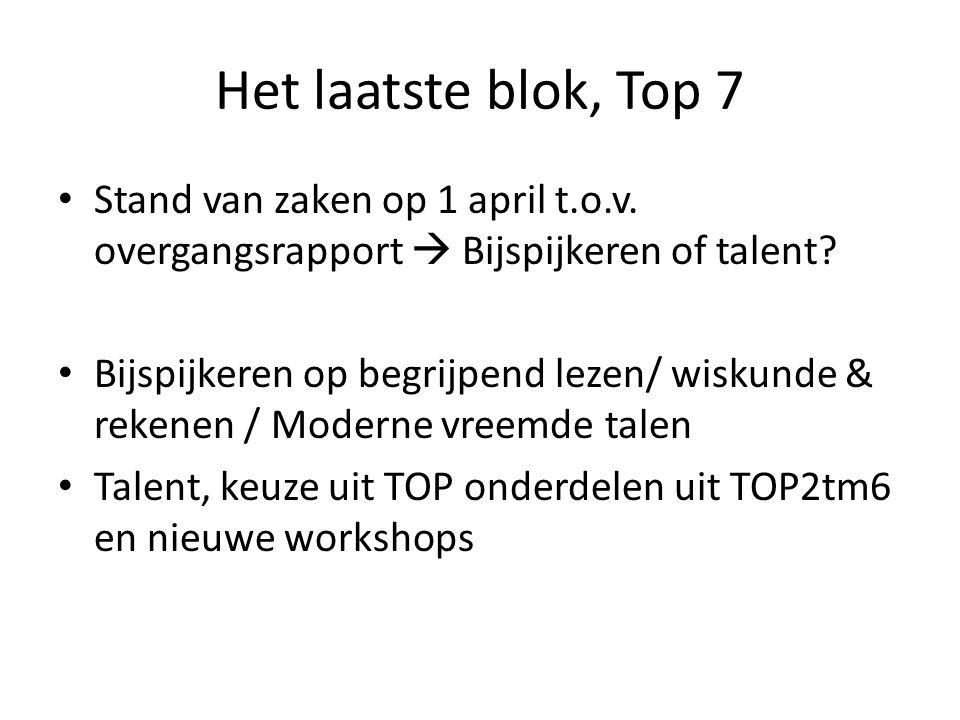 Het laatste blok, Top 7 Stand van zaken op 1 april t.o.v. overgangsrapport  Bijspijkeren of talent
