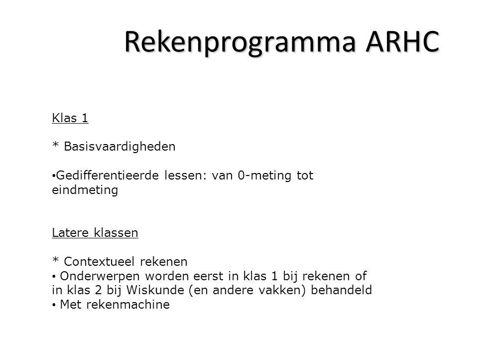 Rekenprogramma ARHC Klas 1 * Basisvaardigheden
