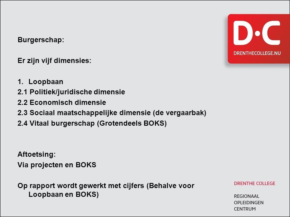 Er zijn vijf dimensies: Loopbaan 2.1 Politiek/juridische dimensie