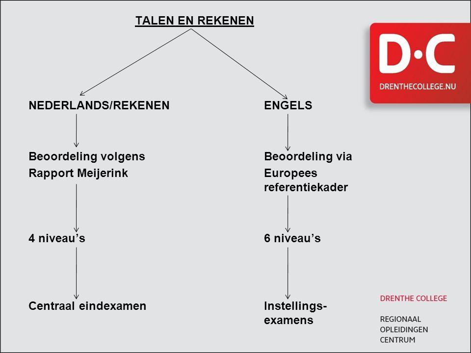 NEDERLANDS/REKENEN ENGELS