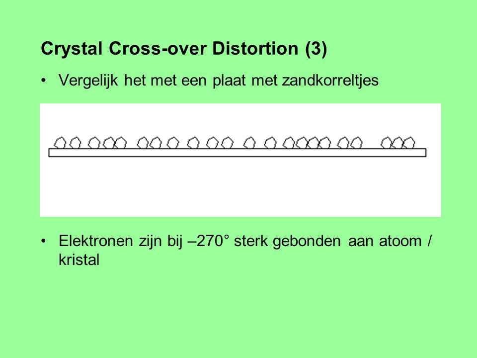 Crystal Cross-over Distortion (3)