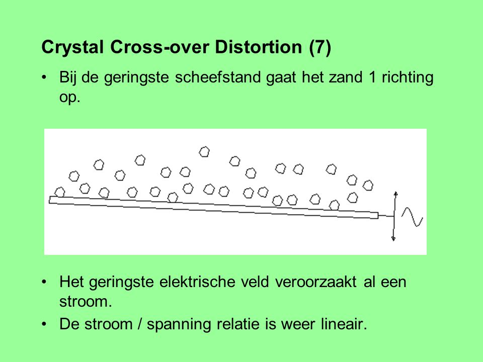 Crystal Cross-over Distortion (7)