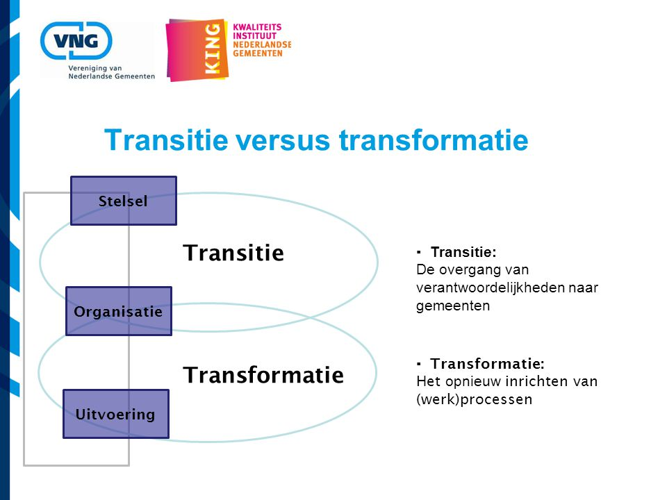 Transitie versus transformatie